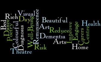 Words related to dementia